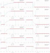 Sharp LE653U Response Time Chart