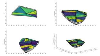 Dell S2721QS P3 Color Volume ITP Picture