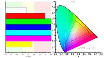 MSI Optix MAG161V Color Gamut ARGB Picture