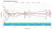 AfterShokz Aeropex Bone Conduction Consistency R