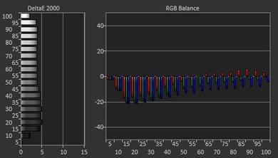 Samsung Q8C Pre Calibration Picture