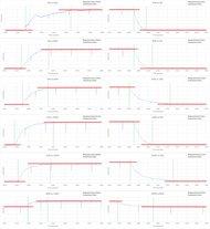 Samsung KU7000 Response Time Chart