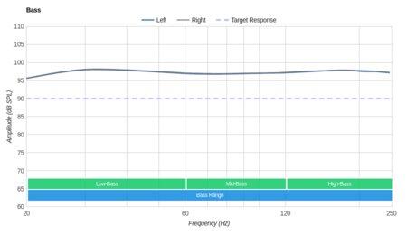 Bluedio T2S/Turbine T2S Wireless Bass
