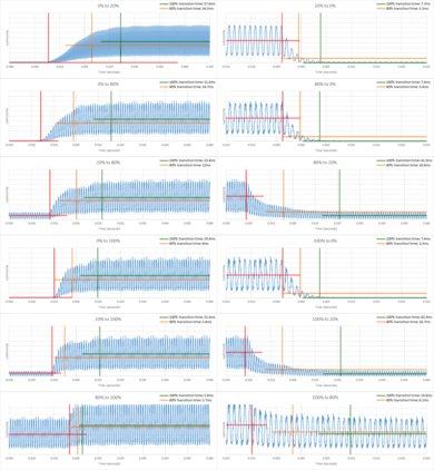 TCL 6 Series/R617 2018 vs Hisense H8F Side-by-Side Comparison