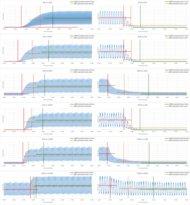 Hisense H8F Response Time Chart