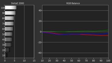 LG B6 Pre Calibration Picture