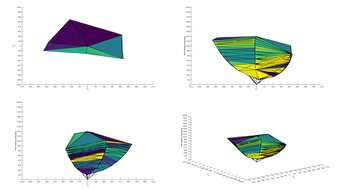 MSI Optix G27CQ4 sRGB Color Volume ITP Picture