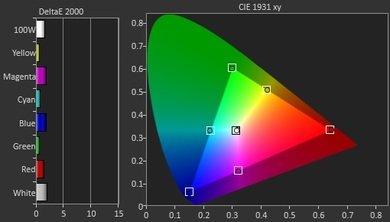 Samsung JU6500 Pre Color Picture