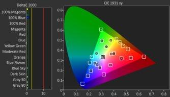 ASUS ROG Strix XG27AQ Post Color Picture