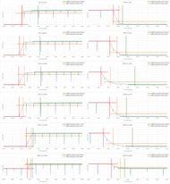 Sony X850E Response Time Chart
