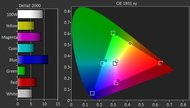 LG UH6550 Pre Color Picture