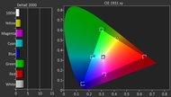 LG LH5750 Pre Color Picture