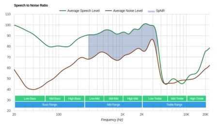 Plantronics Backbeat Pro Wireless 2014 SpNR
