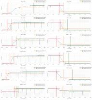 Samsung MU6100 Response Time Chart