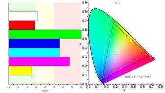 MSI Optix G273QF Color Gamut ARGB Picture