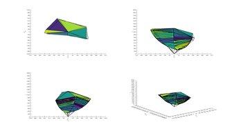 ASUS MX279HS sRGB Color Volume ITP picture