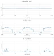LG SM9500 Backlight chart
