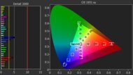 Samsung Q70T QLED Post Color Picture