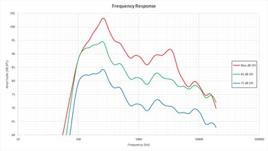 LG UH6100 Frequency Response Picture