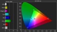 LG UF7700 Pre Color Picture
