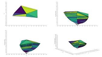 LG 32UL500-W Adobe RGB Color Volume ITP Picture