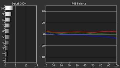 Sony X900C Pre Calibration Picture