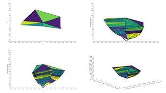 MSI Optix G27C6 sRGB Color Volume ITP Picture