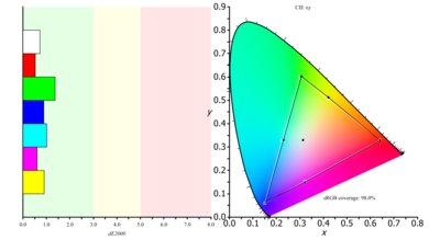 ViewSonic XG2402 Color Gamut s.RGB Picture