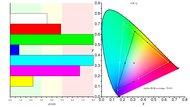 ASUS VG279Q Color Gamut ARGB Picture