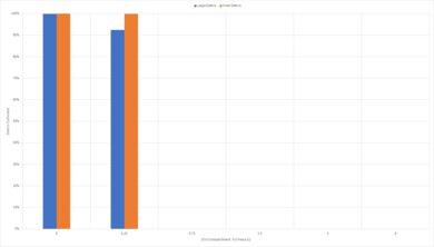 Roborock E4 График голого пола