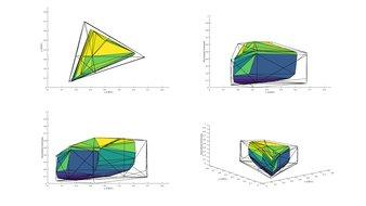 Hisense H8C P3 Color Volume Picture
