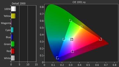 Sony W630B Pre Color Picture