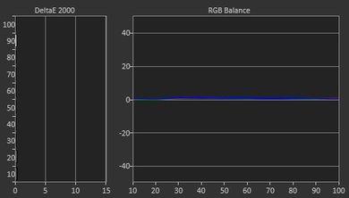 Samsung KU6600 Post Calibration Picture