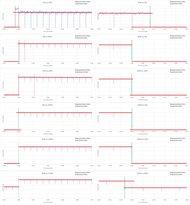 LG EG9600 OLED Response Time Chart