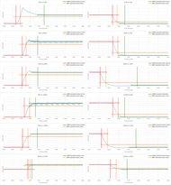 Samsung Q70/Q70R QLED Response Time Chart