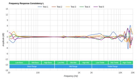 Plantronics Backbeat Pro Wireless 2014 Consistency L