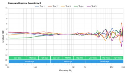 Sennheiser Momentum 2.0/HD1 Over-Ear Consistency R