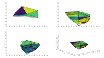 AOC CU34G2X Adobe RGB Color Volume ITP Picture