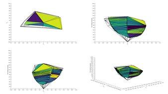 Dell Alienware AW2521H Adobe RGB Color Volume ITP Picture