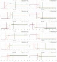 Vizio M Series XLED 2017 Response Time Chart