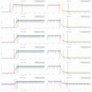 Sony Z9F Response Time Chart