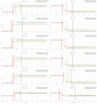 LG QNED90 Response Time Chart