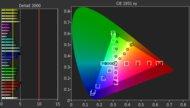 LG UN7000 Pre Color Picture