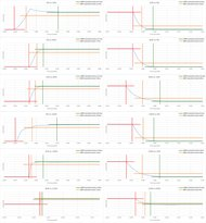 LG 32UD59-B Response Time Chart