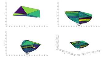 MSI Optix G272 sRGB Color Volume ITP Picture