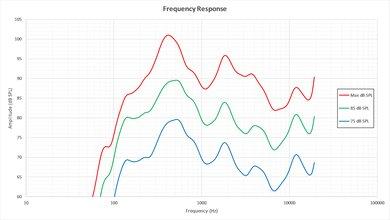Vizio M Series 2016 Frequency Response Picture