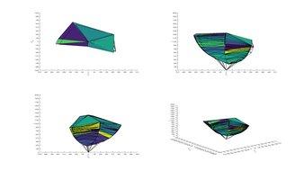 Dell U2719D sRGB Color Volume ITP picture
