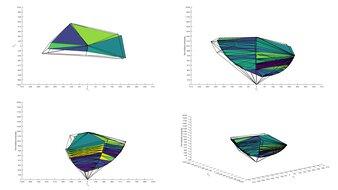 ASUS ProArt PA148CTV Adobe RGB Color Volume ITP Picture