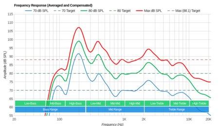 Hisense H9E Plus Review (55H9E Plus, 65H9E Plus) - RTINGS com