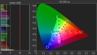 TCL 6 Series/R635 2020 QLED Pre Color Picture